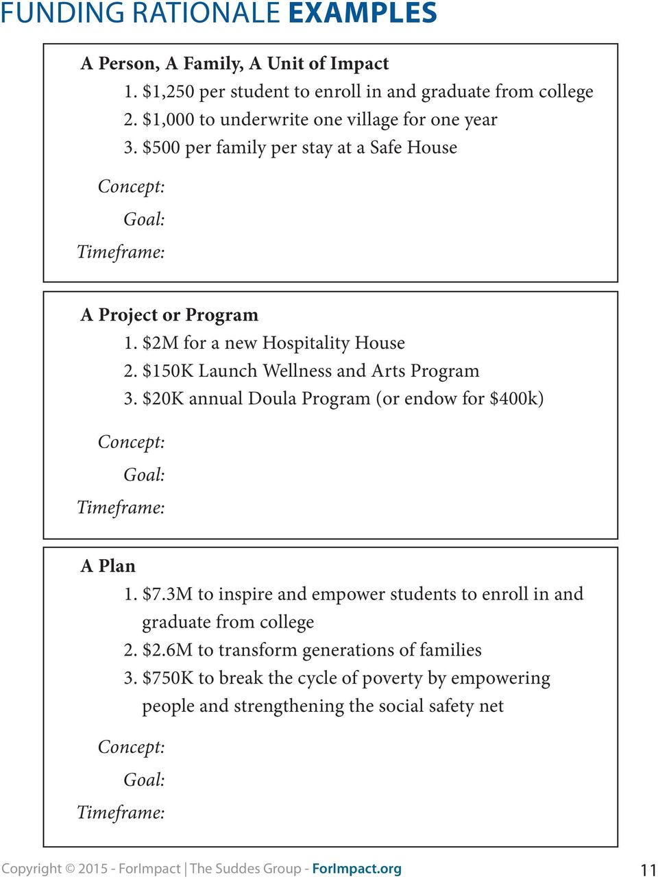 $20K annual Doula Program (or endow for $400k) Concept: Goal: Timeframe: A Plan 1. $7.3M to inspire and empower students to enroll in and graduate from college 2. $2.