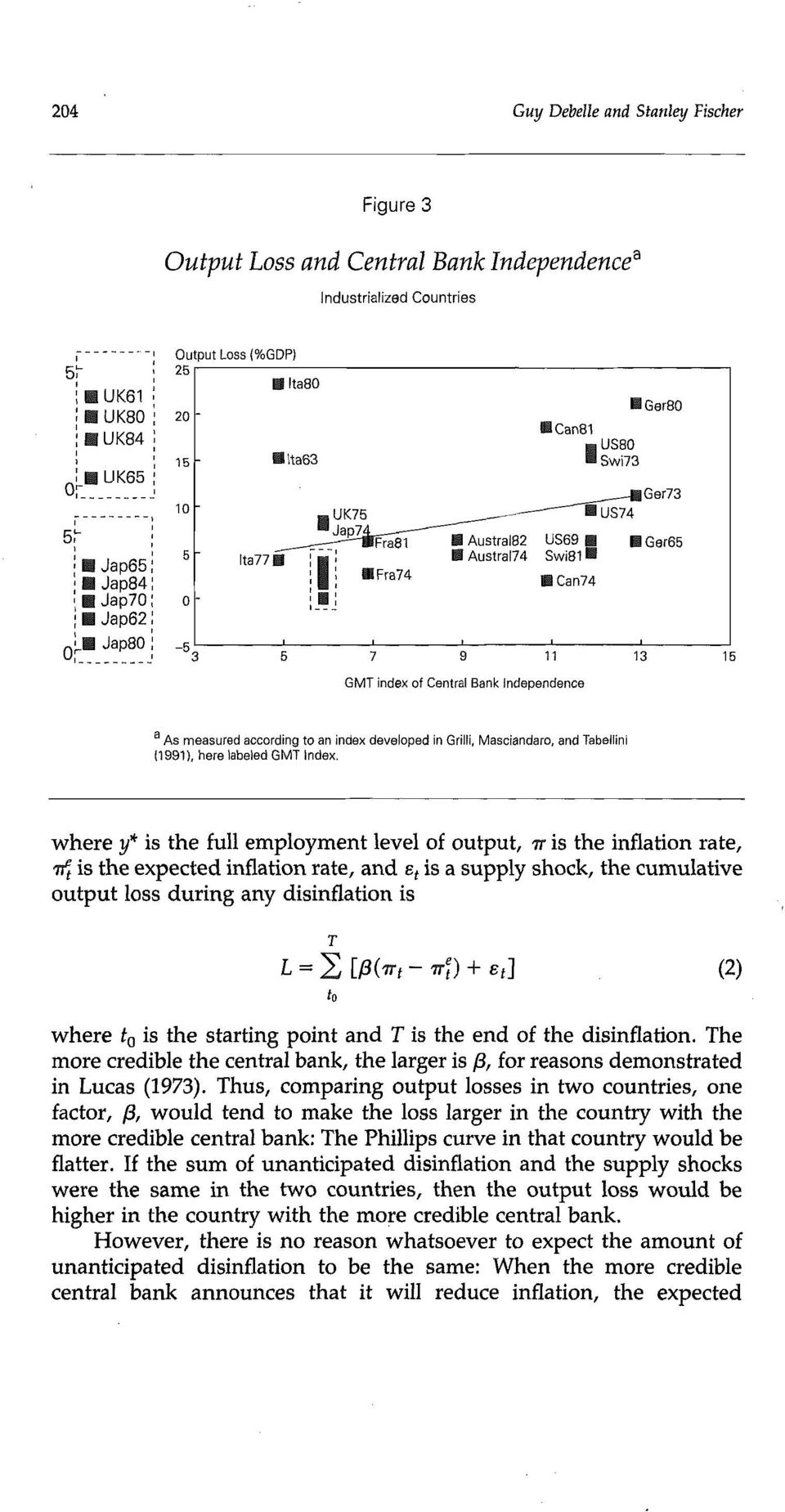 to an index developed in Grilli, Masciandaro, and Tabellini (1991), here labeled GMT Index, where y* is the full employment level of output, ~r is the inflation rate, ~t is the expected inflation