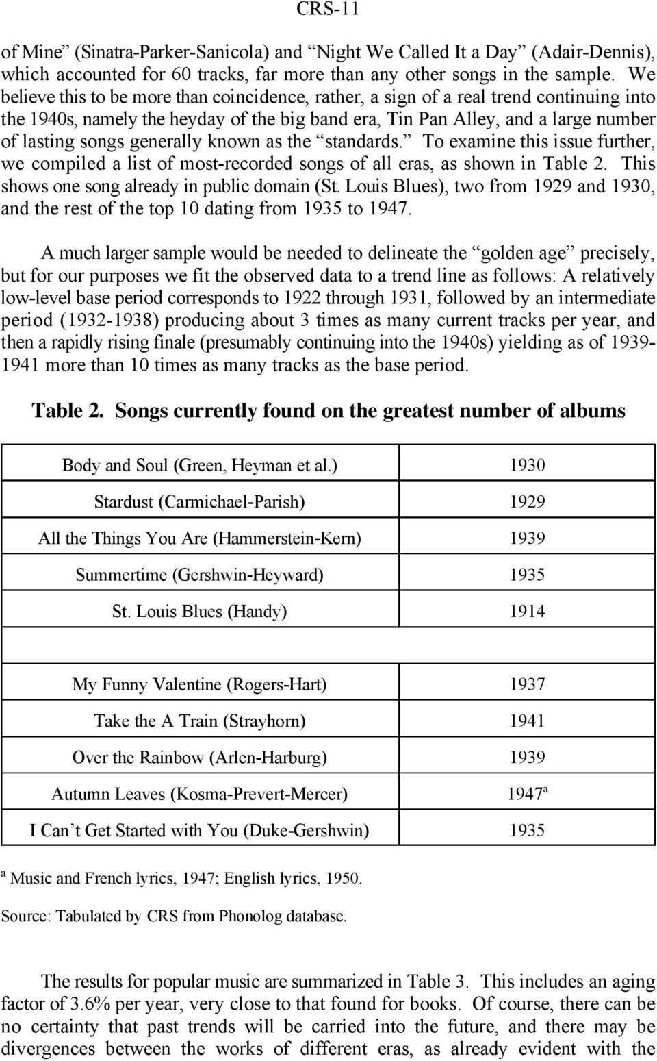 generally known as the standards. To examine this issue further, we compiled a list of most-recorded songs of all eras, as shown in Table 2. This shows one song already in public domain (St.