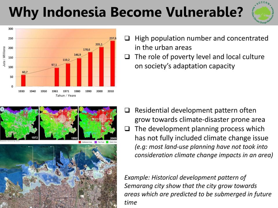 Residential development pattern often grow towards climate-disaster prone area The development planning process which has not fully included