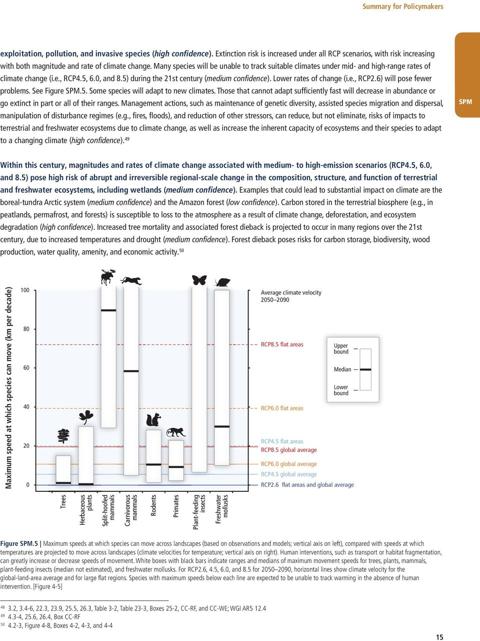 e., RCP2.6) will pose fewer problems. See Figure.5. Some species will adapt to new climates.