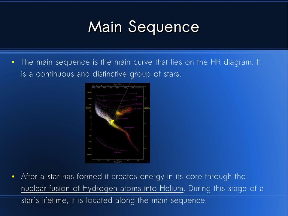 After a star has formed it creates energy in its core through the nuclear
