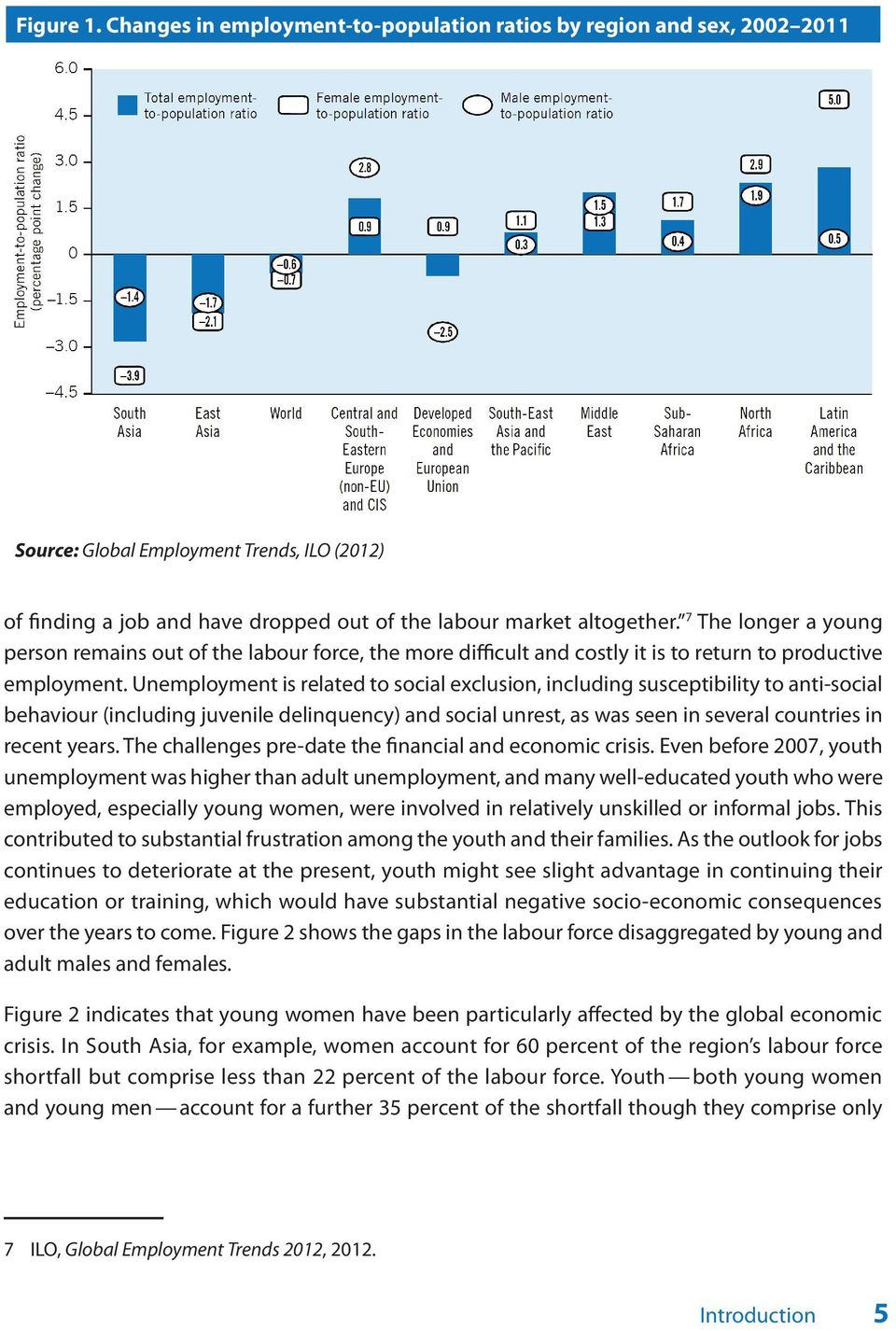 Unemployment is related to social exclusion, including susceptibility to anti-social behaviour (including juvenile delinquency) and social unrest, as was seen in several countries in recent years.