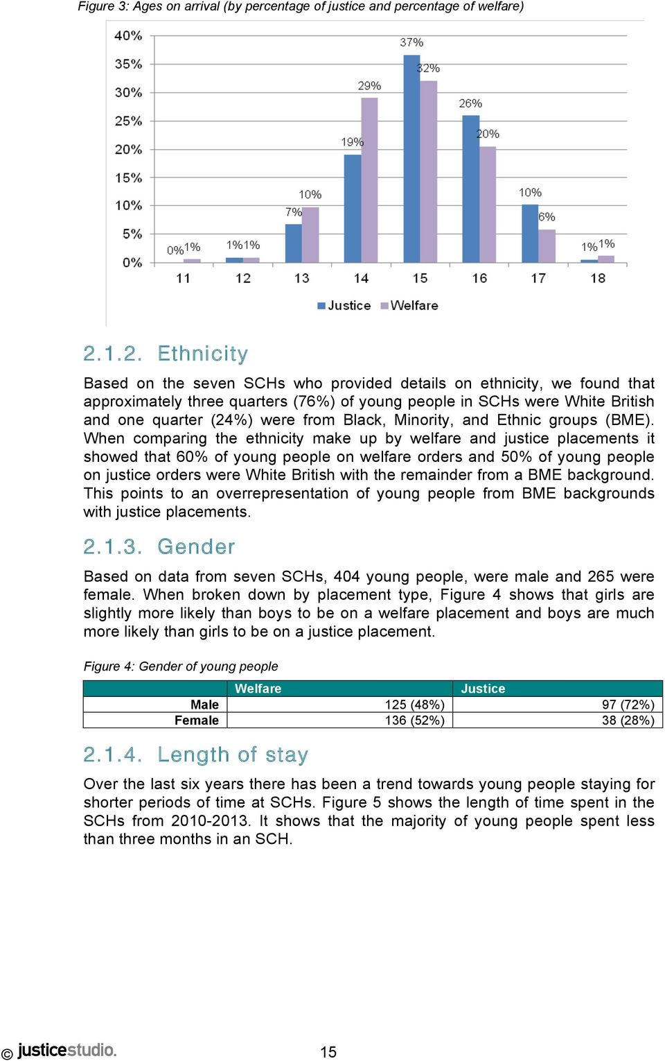 Black, Minority, and Ethnic groups (BME).