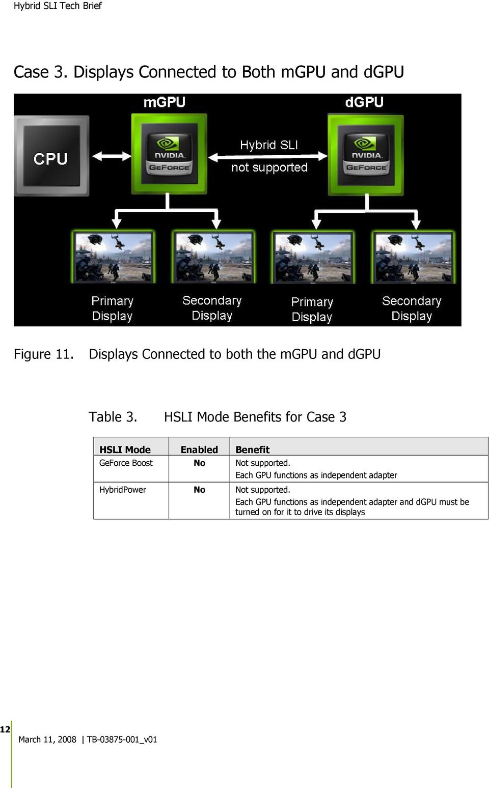 HSLI Mode Benefits for Case 3 HSLI Mode Enabled Benefit GeForce Boost No Not supported.