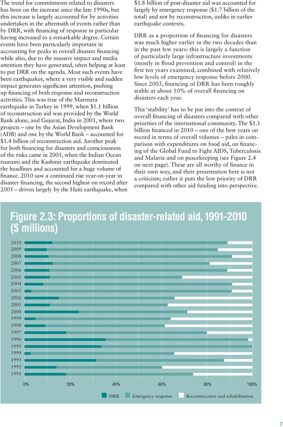 Certain events have been particularly important in accounting for peaks in overall disaster financing while also, due to the massive impact and media attention they have generated, often helping at