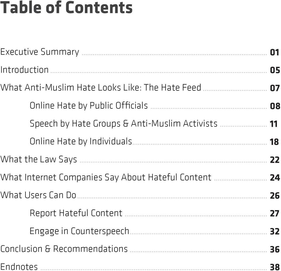 Says What Internet Companies Say About Hateful Content What Users Can Do Report Hateful