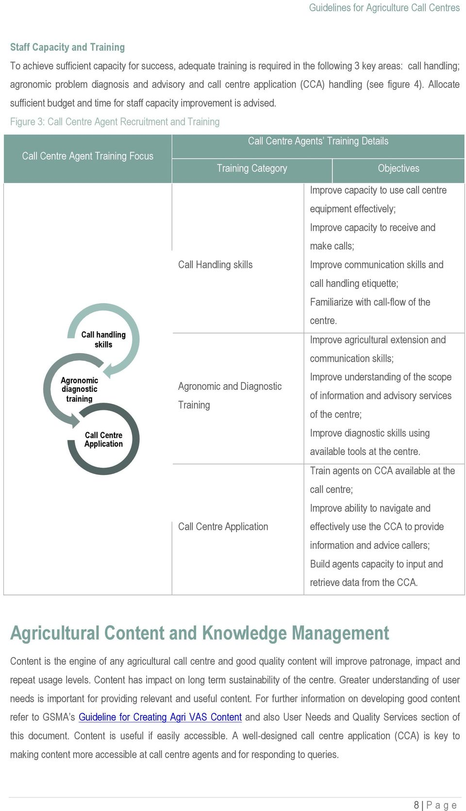 Figure 3: Call Centre Agent Recruitment and Training Call Centre Agents Training Details Call Centre Agent Training Focus Training Category Objectives Agronomic diagnostic training Call handling