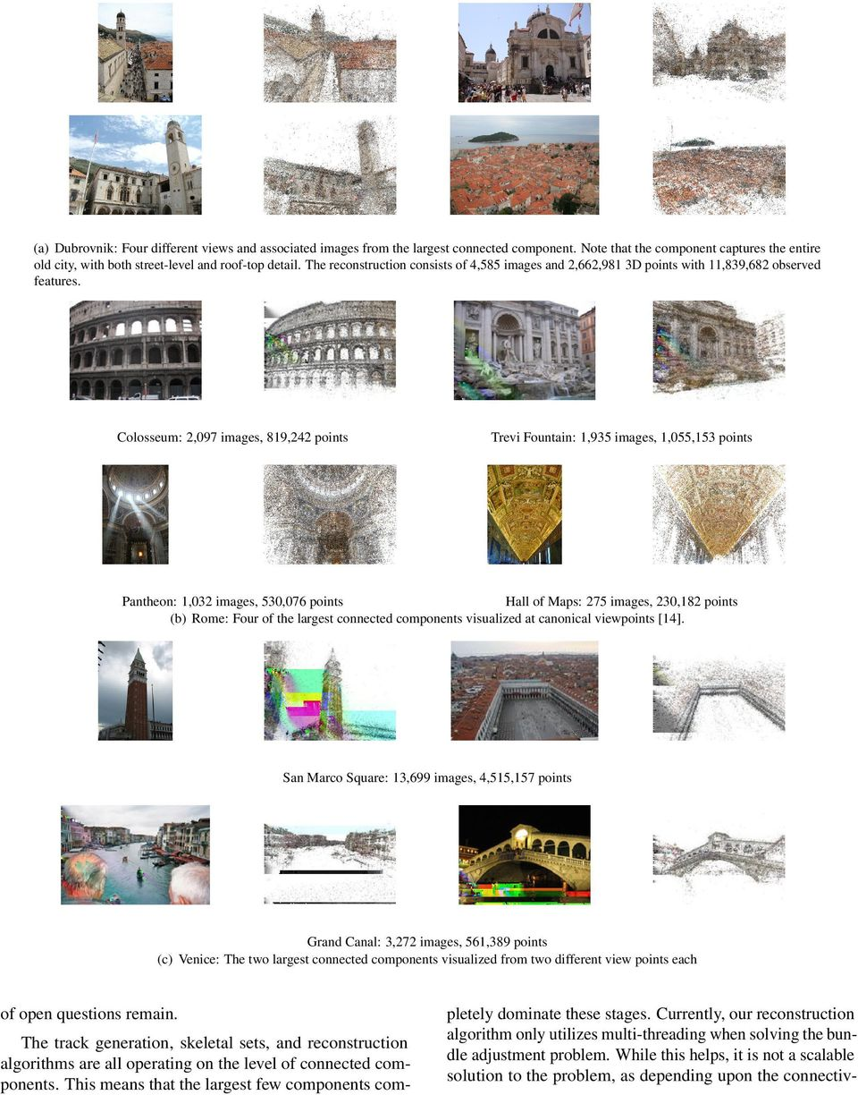 Colosseum: 2,097 images, 819,242 points Trevi Fountain: 1,935 images, 1,055,153 points Pantheon: 1,032 images, 530,076 points Hall of aps: 275 images, 230,182 points (b) Rome: Four of the largest