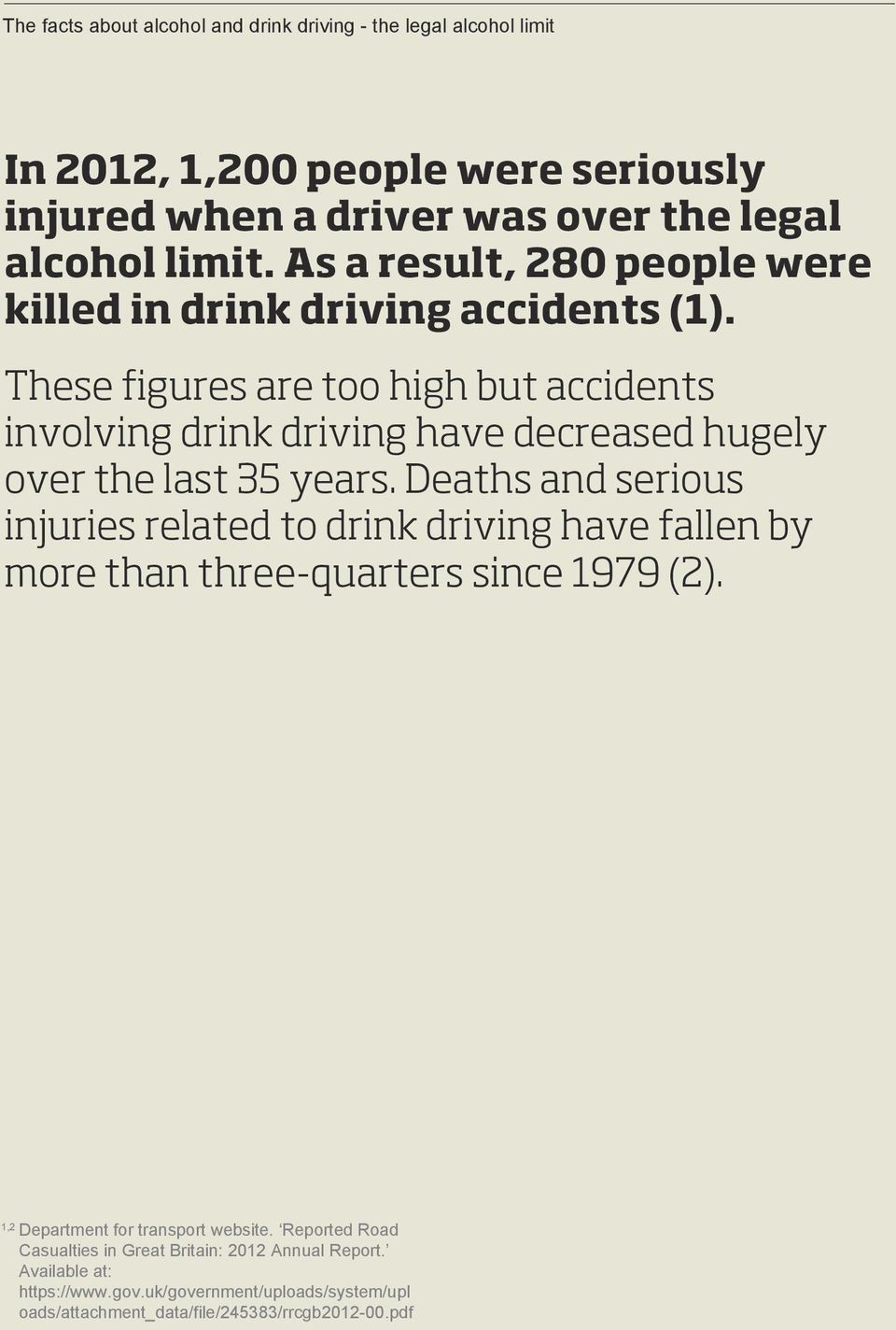 These figures are too high but accidents involving drink driving have decreased hugely over the last 35 years.
