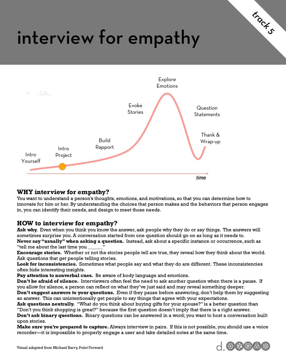 By understanding the choices that person makes and the behaviors that person engages in, you can identify their needs, and design to meet those needs. HOW to interview for empathy? Ask why.