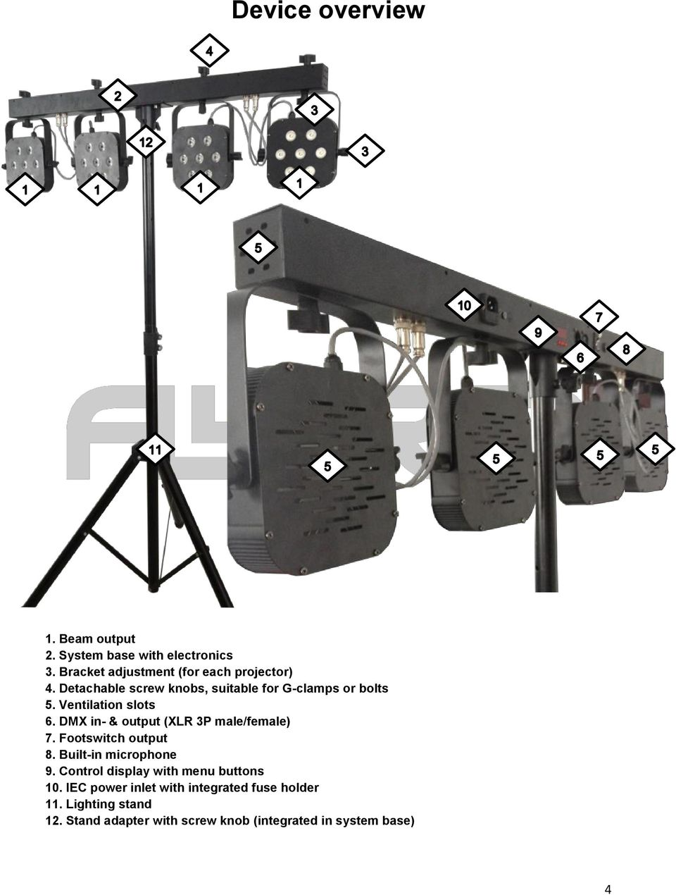 DMX in- & output (XLR 3P male/female) 7. Footswitch output 8. Built-in microphone 9.