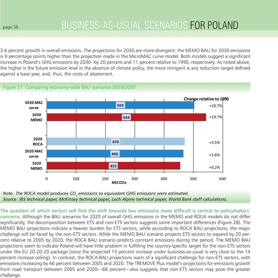 Both models suggest a significant increase in Poland s GHG emissions by 2030--by 20 percent and 11 percent relative to 1990, respectively.