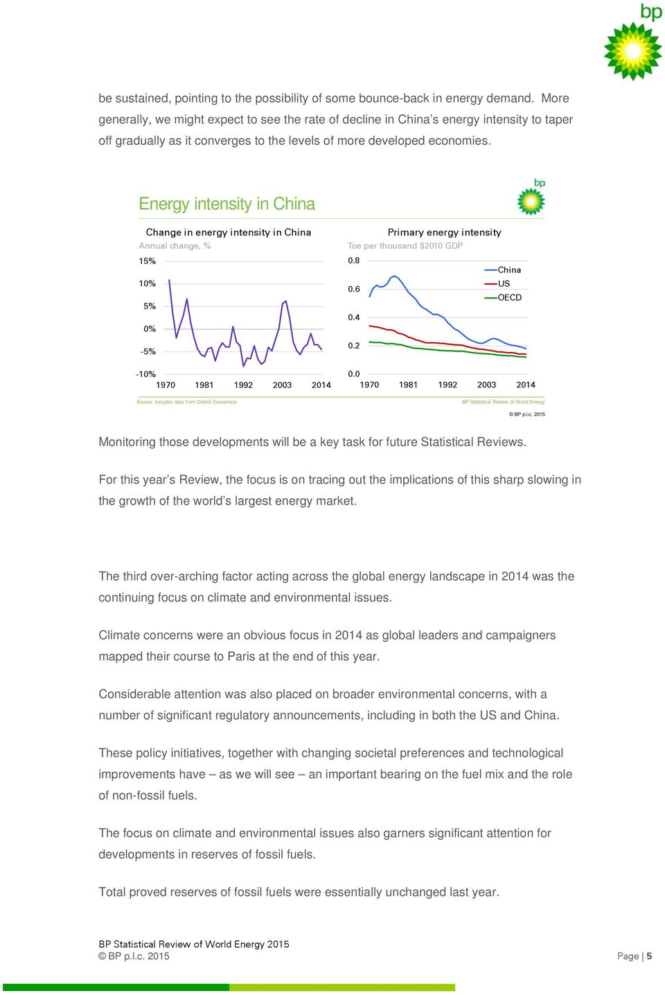 Energy intensity in China Change in energy intensity in China 15% 10% 5% 0% -5% -10% 1970 1981 1992 2003 2014 Primary energy intensity Toe per thousand $2010 GDP 0.8 China US 0.6 OECD 0.4 0.2 0.