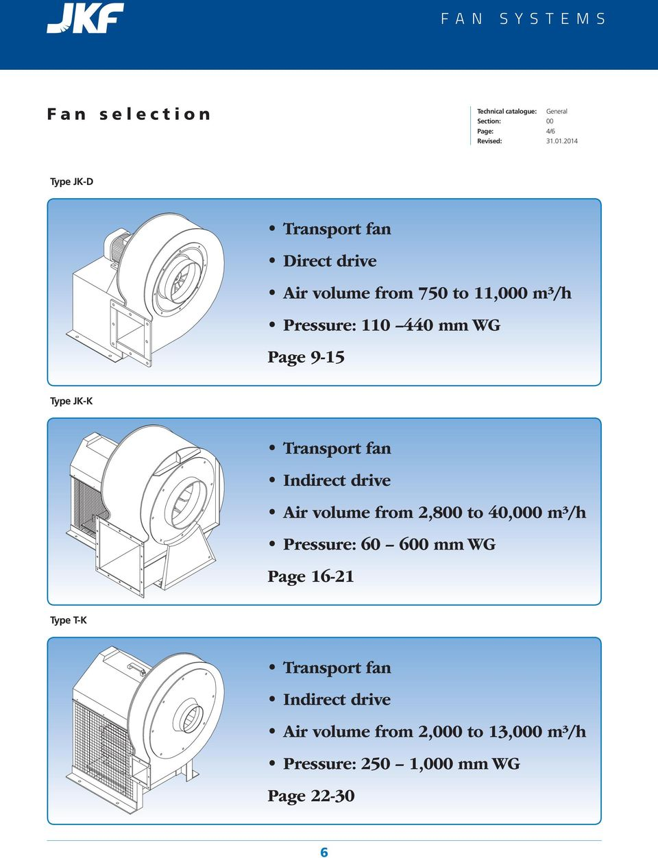 9-1 Type JK-K Transport fan Indirect drive from 2,8 to 4, m³/h 6 6 mm WG Page