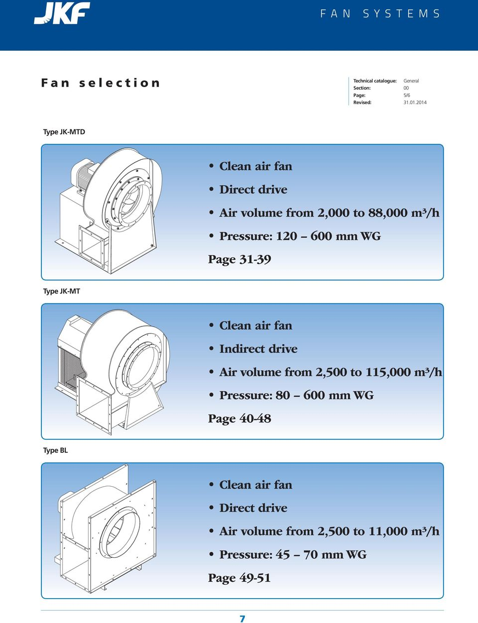 Page 31-39 Type JK-MT Clean air fan Indirect drive from 2, to 11, m³/h 8 6 mm