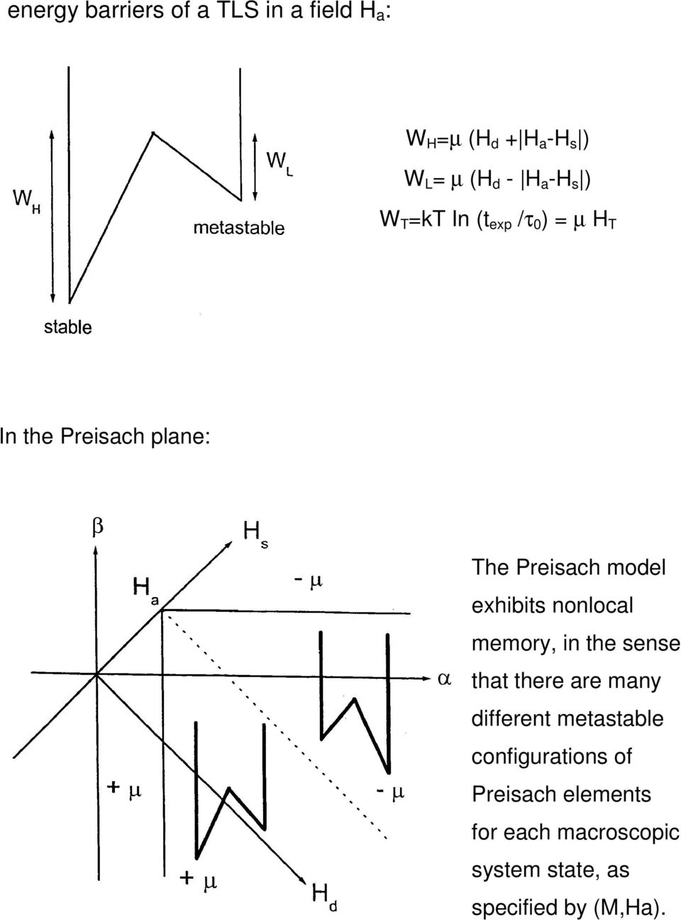 exhibits nonlocal memory, in the sense that there are many different metastable