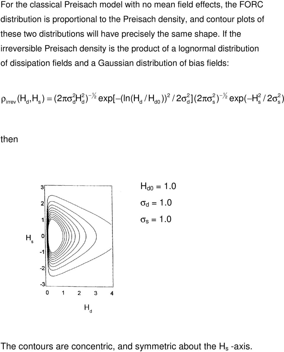 If the irreversible Preisach density is the product of a lognormal distribution of dissipation fields and a Gaussian distribution of bias