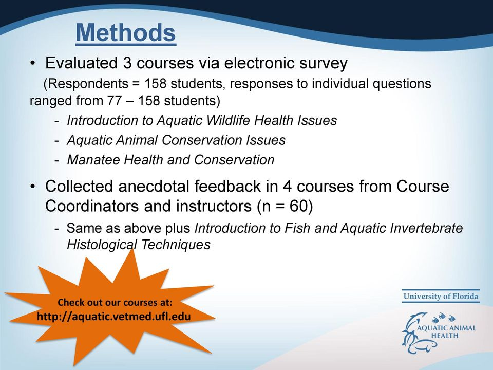 Conservation Collected anecdotal feedback in 4 courses from Course Coordinators and instructors (n = 60) - Same as above