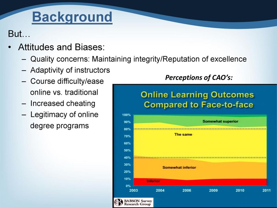 instructors Perceptions of CAO s: Course difficulty/ease