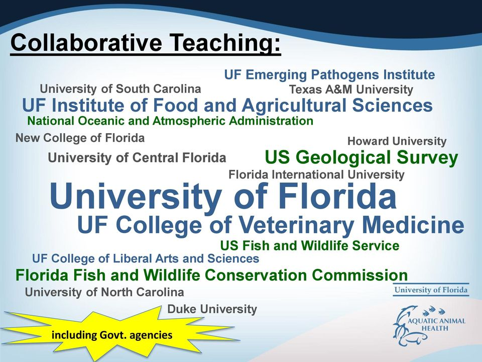 UF College of Veterinary Medicine UF College of Liberal Arts and Sciences US Fish and Wildlife Service Florida Fish and Wildlife Conservation