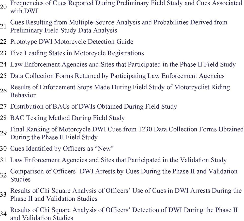 Collection Forms Returned by Participating Law Enforcement Agencies 26 Results of Enforcement Stops Made During Field Study of Motorcyclist Riding Behavior 27 Distribution of BACs of DWIs Obtained