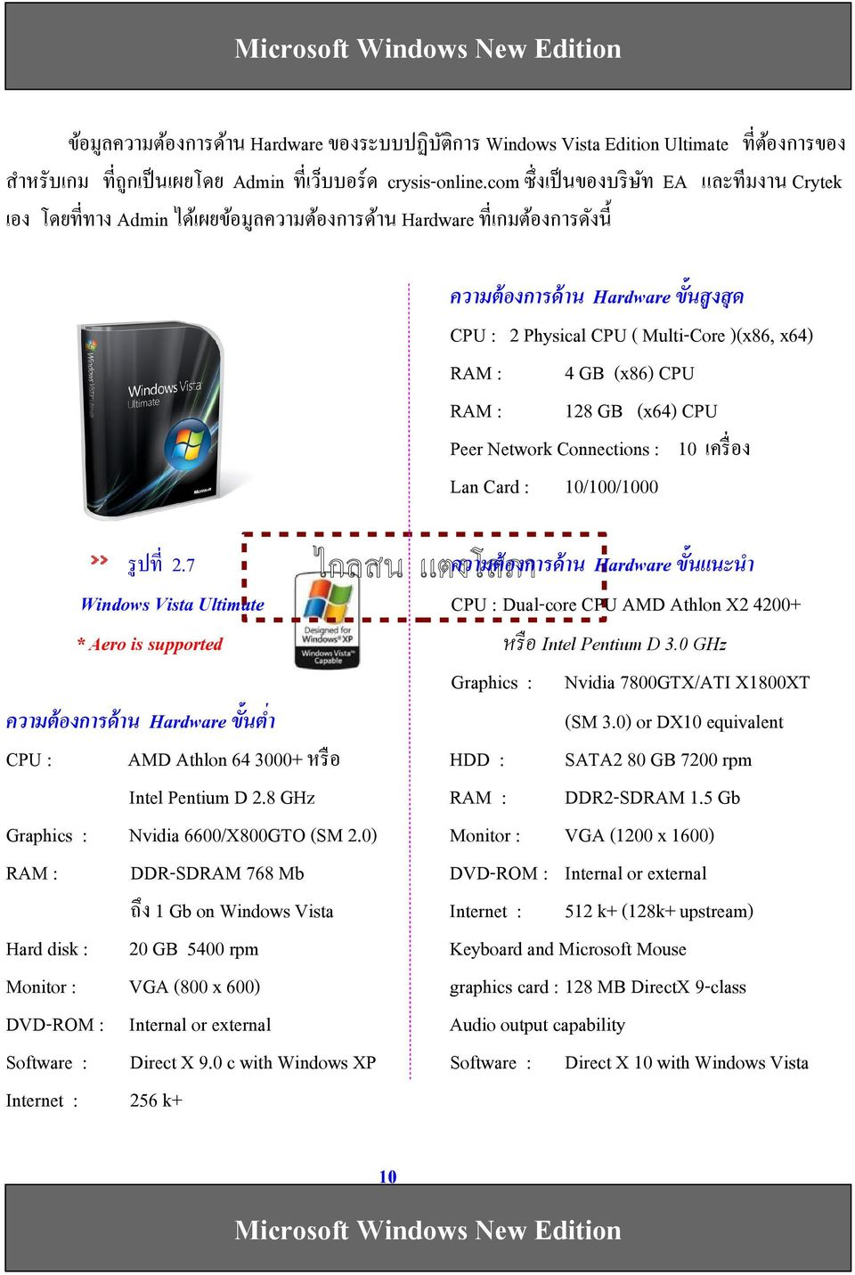 RAM : 4 GB (x86) CPU RAM : 128 GB (x64) CPU Peer Network Connections : 10 เครI9 อง Lan Card : 10/100/1000 ร- ปท+9 2.