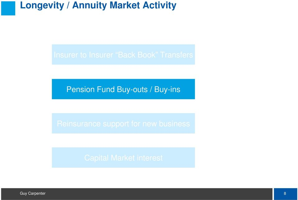 Pension Fund Buy-outs / Buy-ins