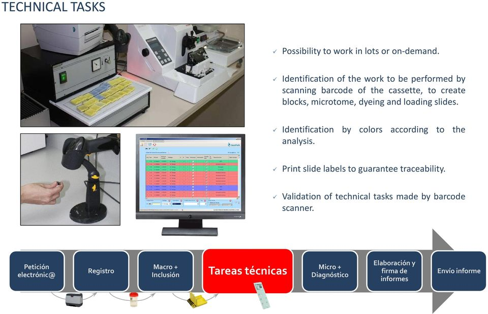 and loading slides. Identification by colors according to the analysis. Print slide labels to guarantee traceability.