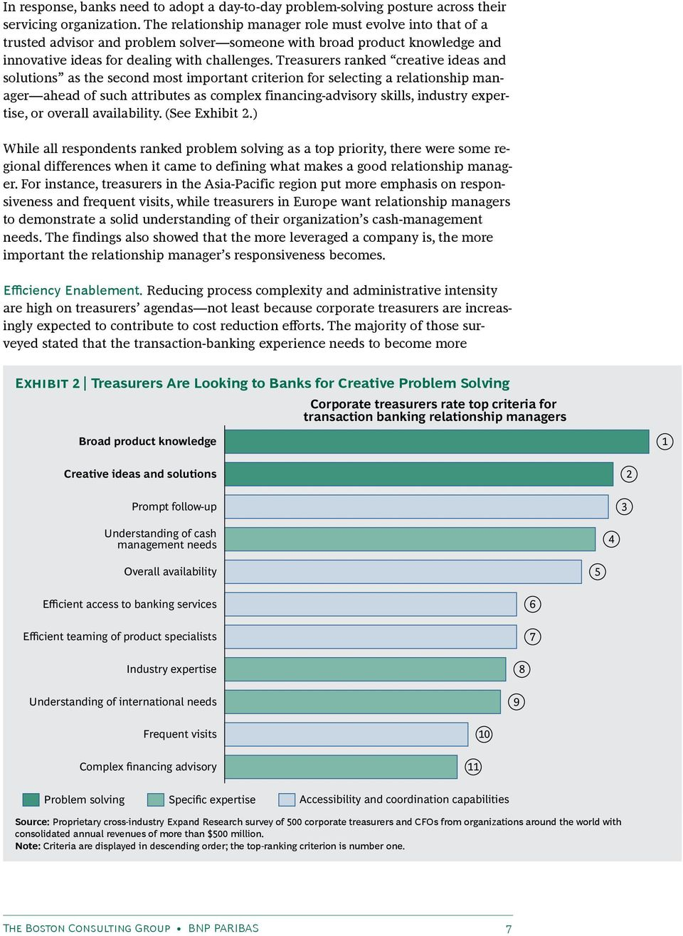 Treasurers ranked creative ideas and solutions as the second most important criterion for selecting a relationship manager ahead of such attributes as complex financing-advisory skills, industry