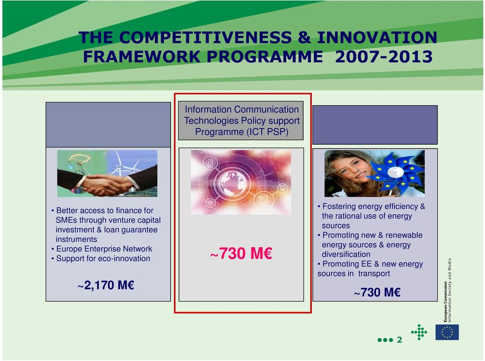 Europe Enterprise Network Support for eco-innovation ~2,170 M ~730 M Fostering energy efficiency & the rational use of