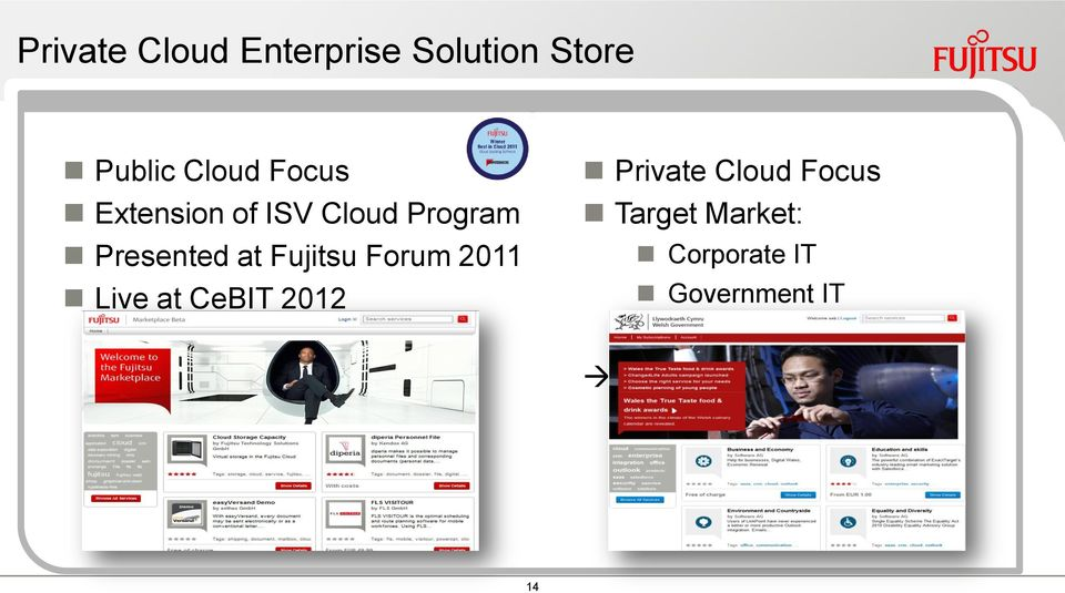 Live at CeBIT 2012 Private Cloud Focus Target Market: Corporate