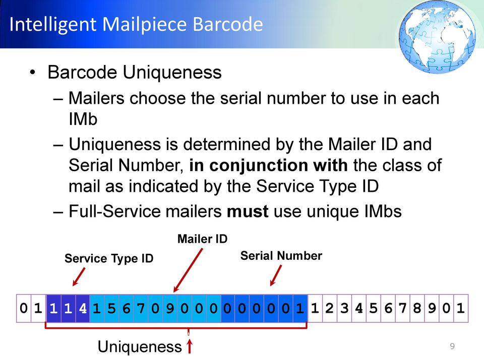 mail as indicated by the Service Type ID Full-Service mailers must use unique IMbs Service Type