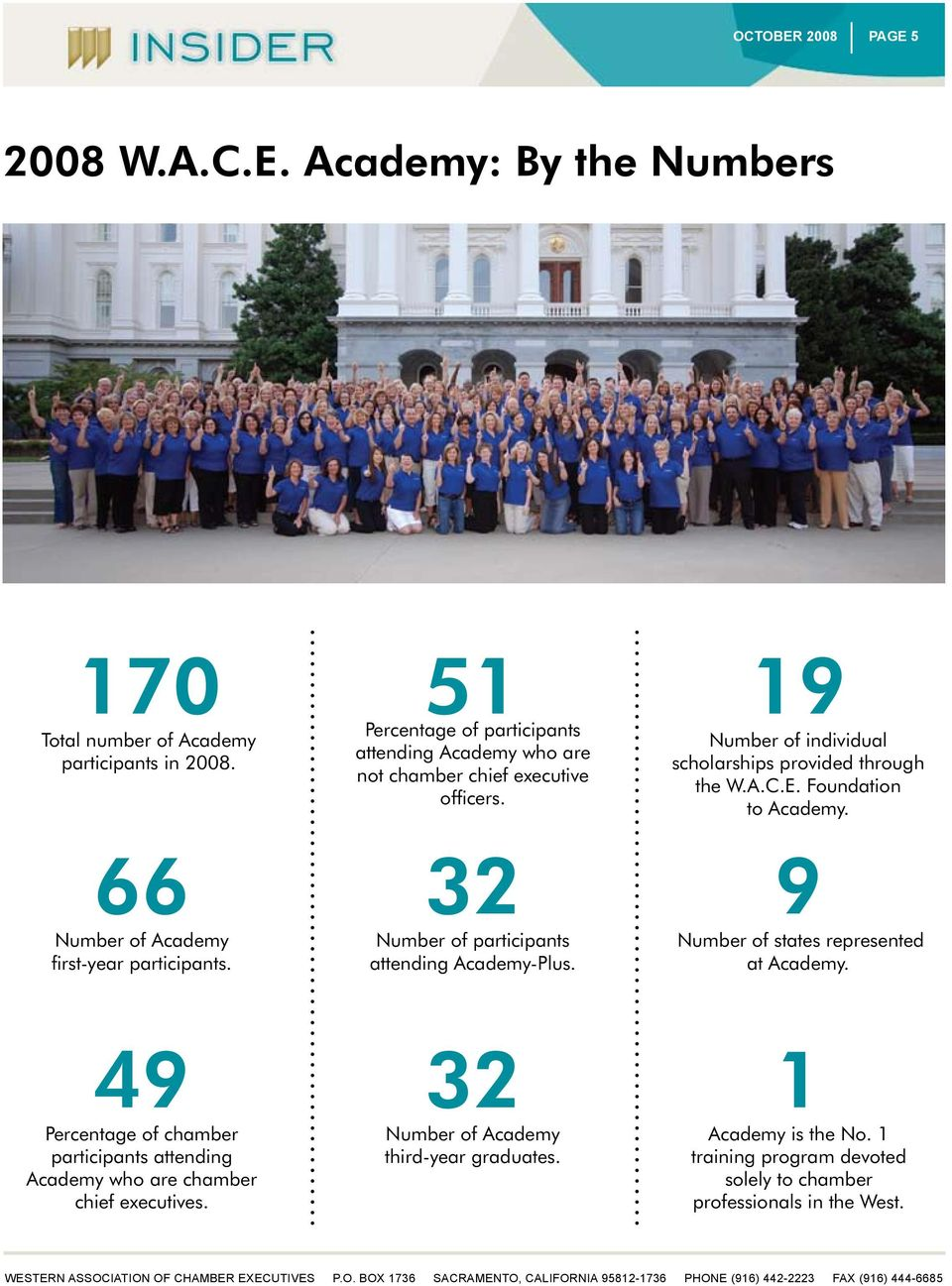 19 Number of individual scholarships provided through the W.A.C.E. Foundation to Academy. 9 Number of states represented at Academy.
