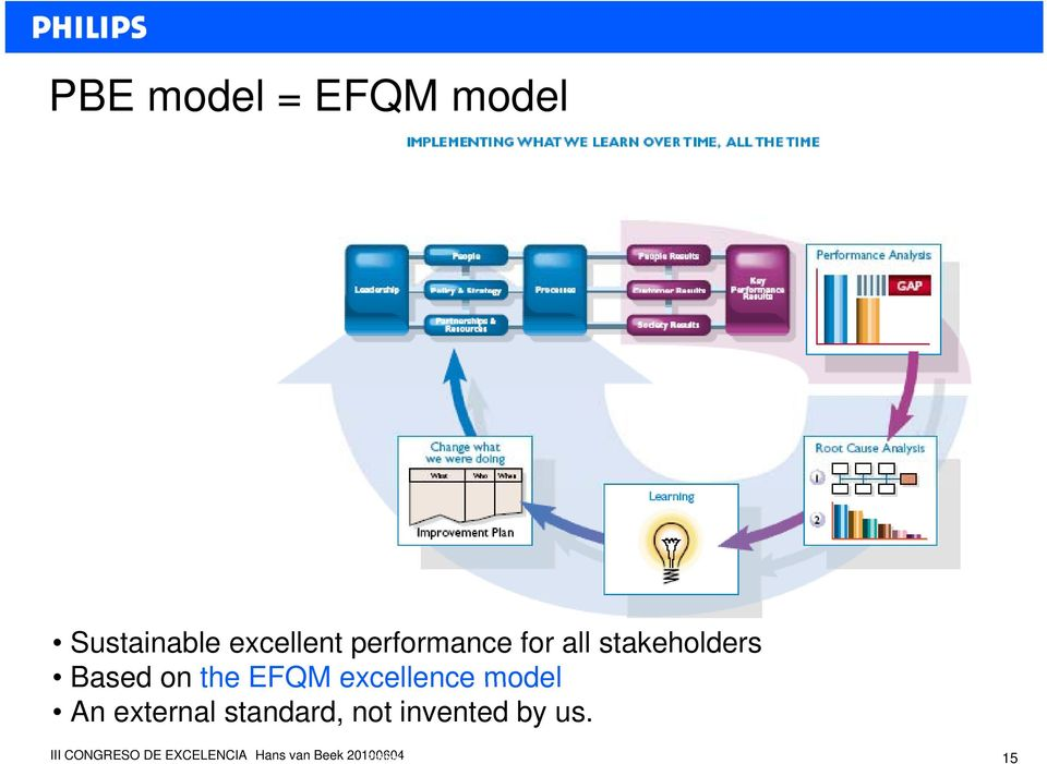 stakeholders Based on the EFQM