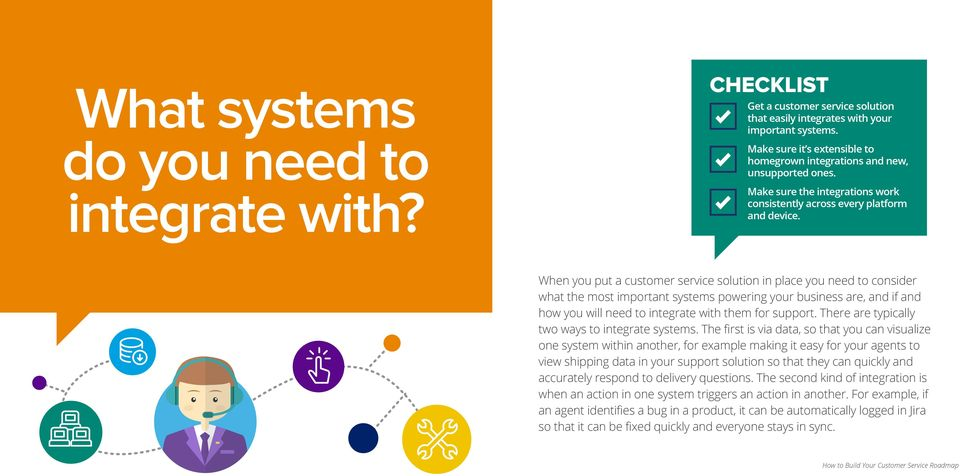 When you put a customer service solution in place you need to consider what the most important systems powering your business are, and if and how you will need to integrate with them for support.