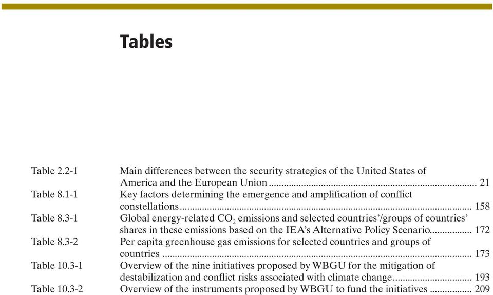 3-1 Global energy-related CO 2 emissions and selected countries /groups of countries shares in these emissions based on the IEA s Alternative Policy Scenario.... 172 Table 8.