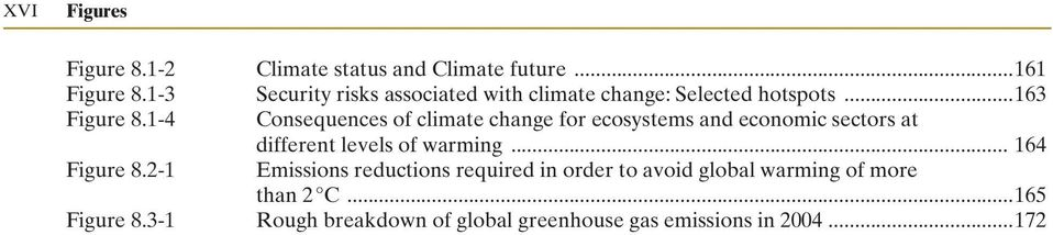 1-4 Consequences of climate change for ecosystems and economic sectors at different levels of warming.