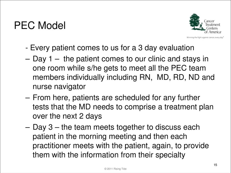 tests that the MD needs to comprise a treatment plan over the next 2 days Day 3 the team meets together to discuss each patient in the