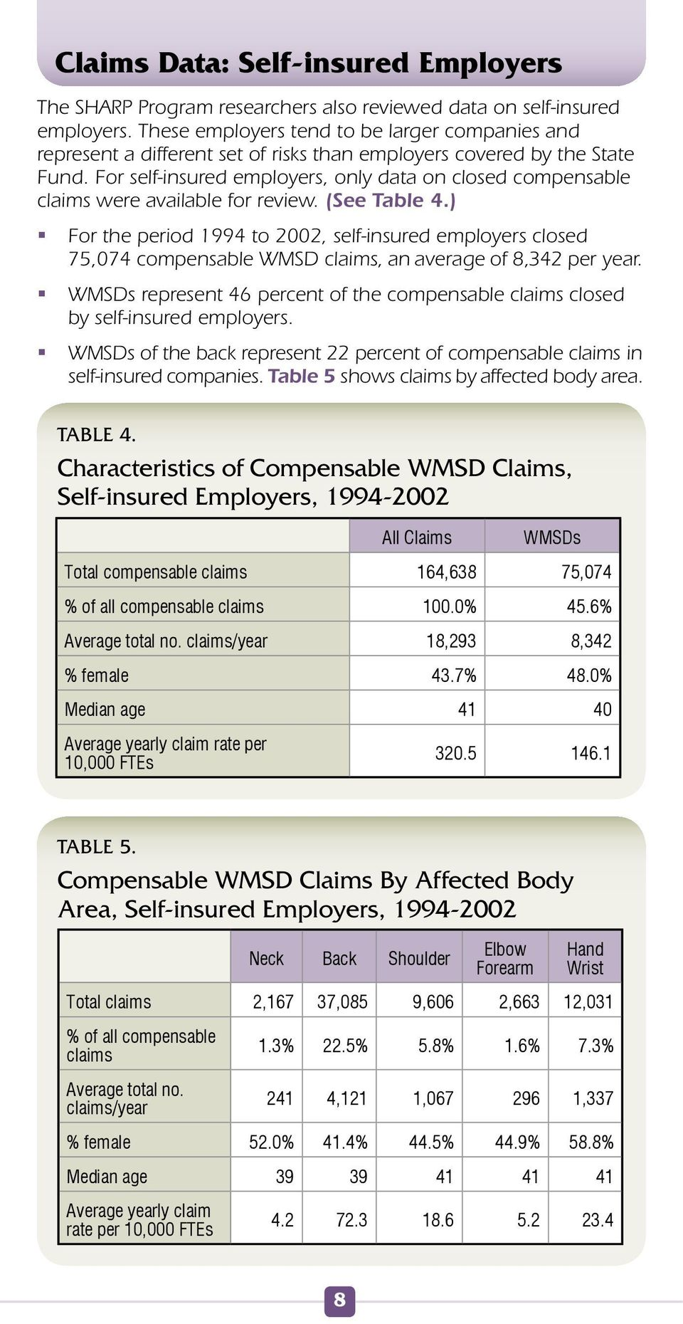 For self-insured employers, only data on closed compensable claims were available for review. (See Table 4.