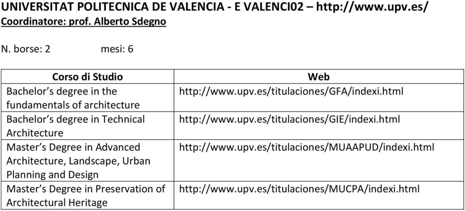 Advanced, Landscape, Urban Planning and Design Master s Degree in Preservation of Architectural Heritage http://www.upv.