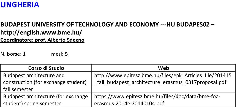 architecture (for exchange student) spring semester http://www.epitesz.bme.