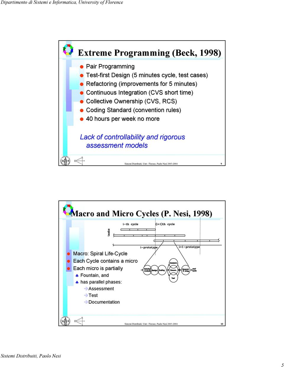 rigorous assessment models Sistemi Distribuiti, Univ. Firenze, Paolo Nesi 2003-2004 9 Macro and Micro Cycles (P.