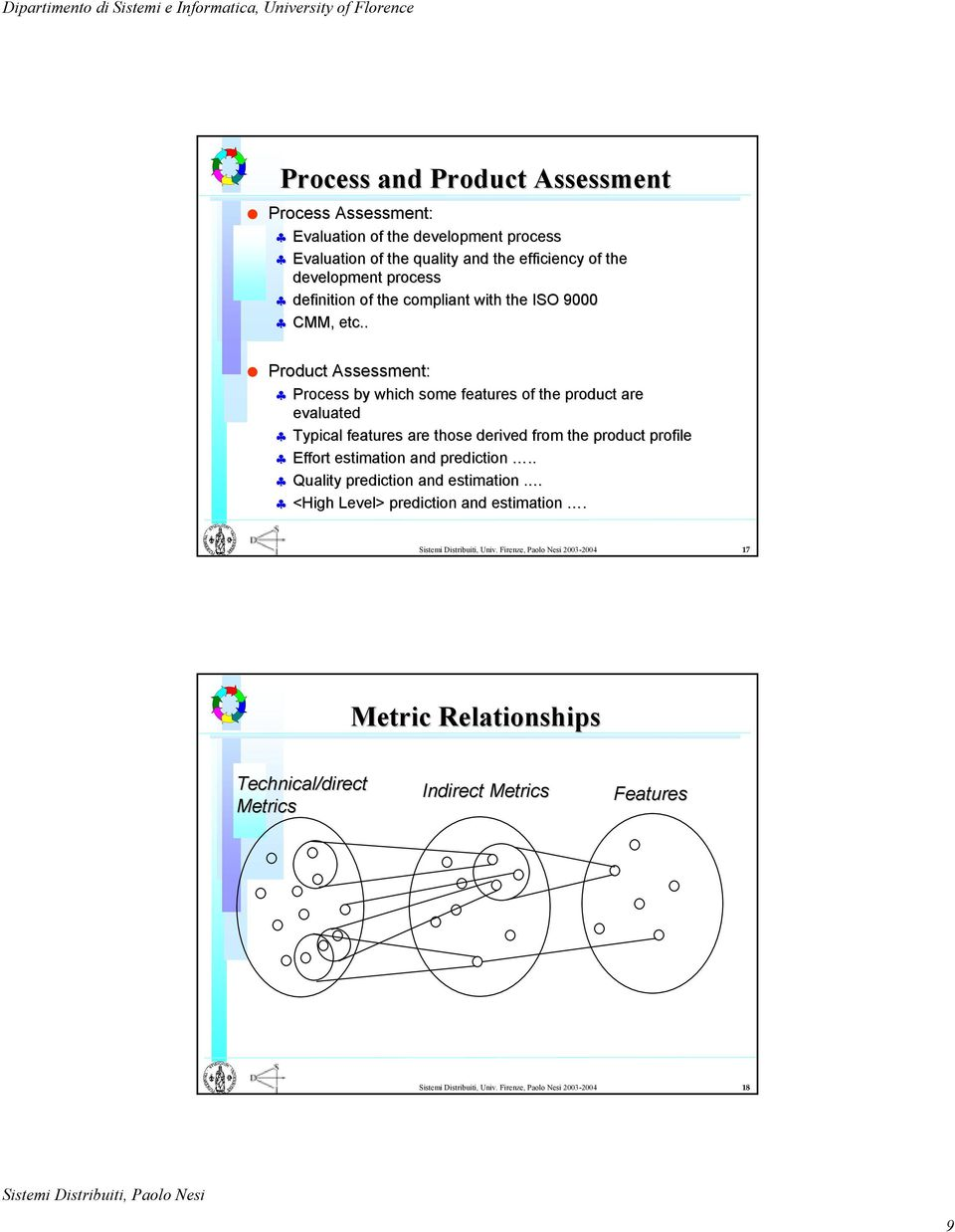 . Product Assessment: Process by which some features of the product are evaluated Typical features are those derived from the product profile Effort estimation and