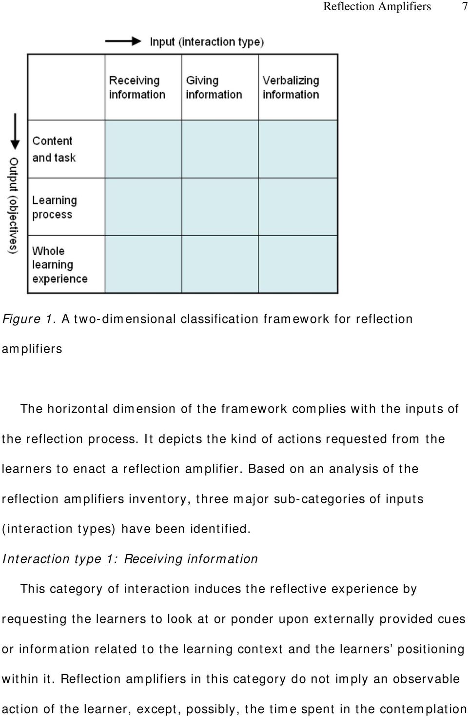 Based on an analysis of the reflection amplifiers inventory, three major sub-categories of inputs (interaction types) have been identified.