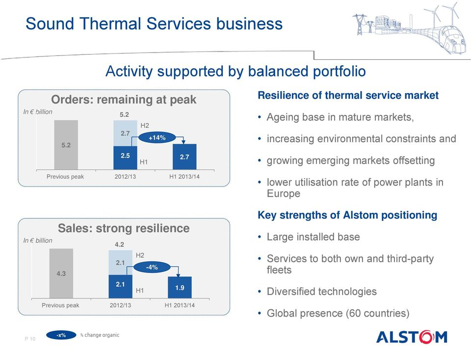 9 Previous peak 2012/13 H1 2013/14 Resilience of thermal service market Ageing base in mature markets, increasing environmental constraints and growing emerging