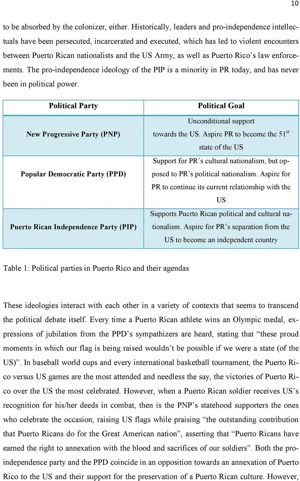 well as Puerto Rico s law enforcements. The pro-independence ideology of the PIP is a minority in PR today, and has never been in political power.
