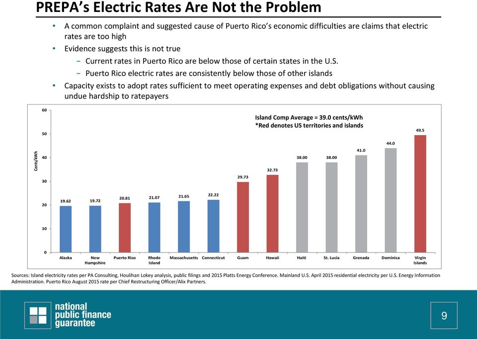 Puerto Rico electric rates are consistently below those of other islands Capacity exists to adopt rates sufficient to meet operating expenses and debt obligations without causing undue hardship to