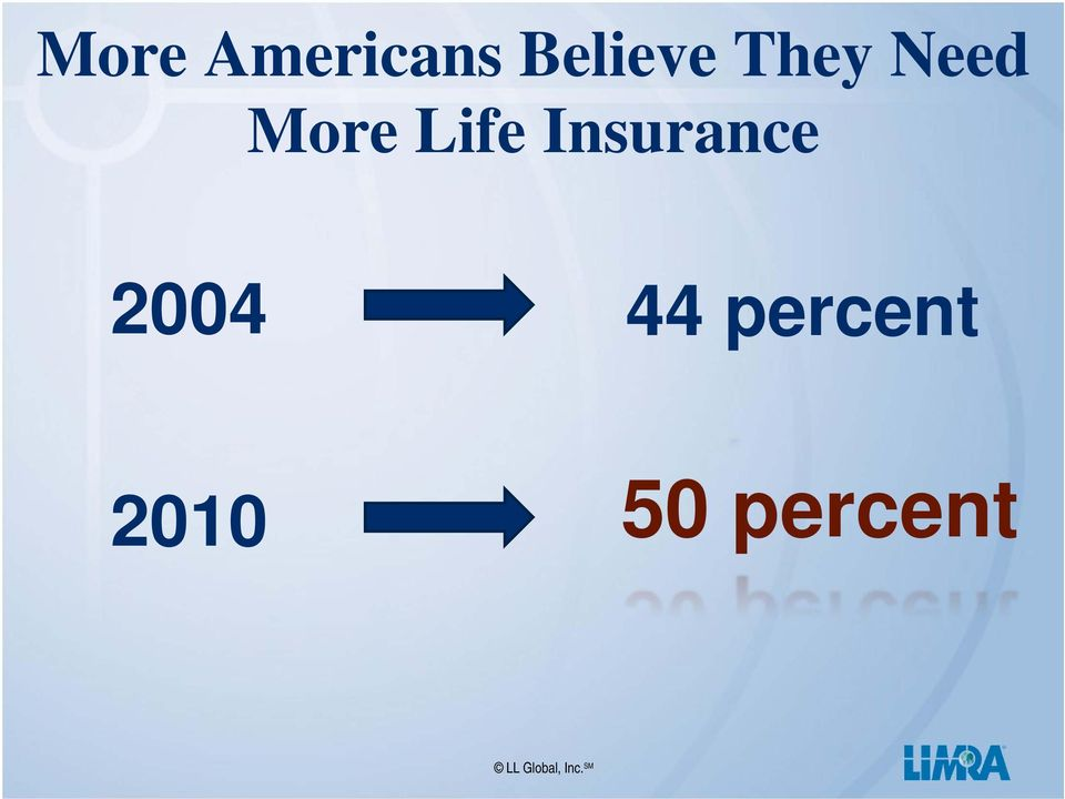 More Life Insurance