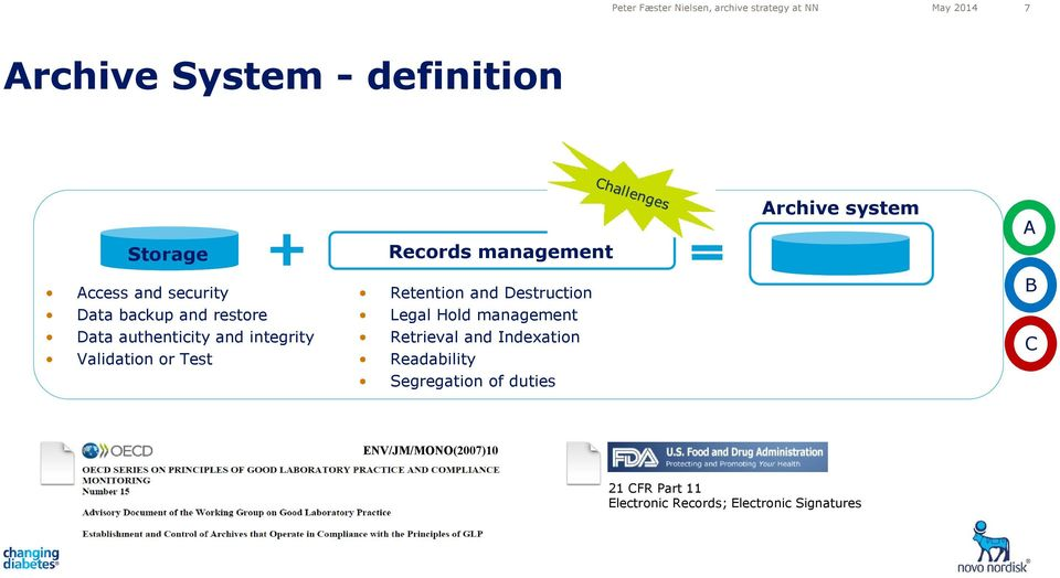 integrity Validation or Test Retention and Destruction Legal Hold management Retrieval and Indexation